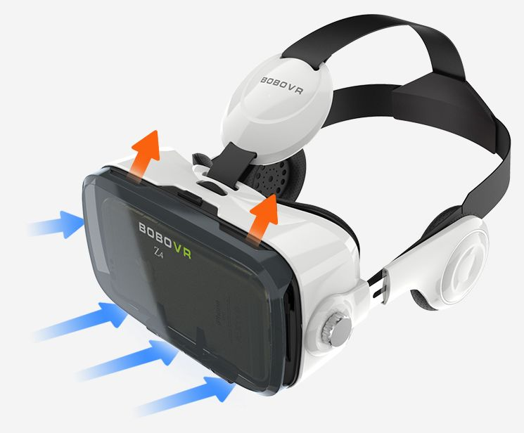 BoboVR Z4 - недорогие, но качественные VR очки