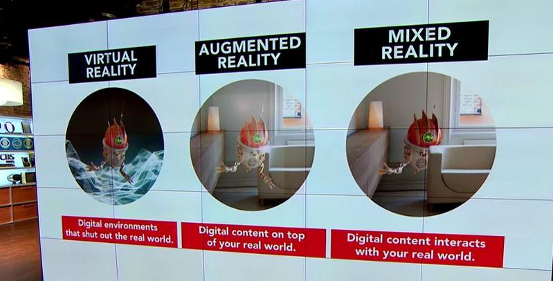 Смешанная реальность: сплав виртуальной и дополненной реальности