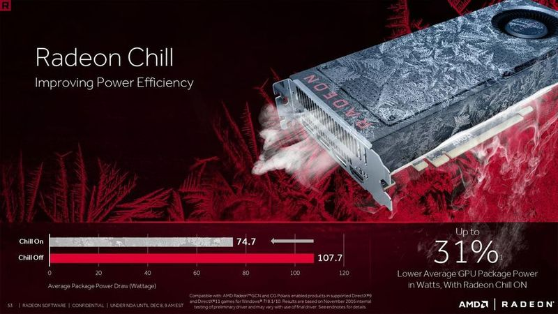Amd Radeon Software Crimson ReLive Edition: на пике технологий