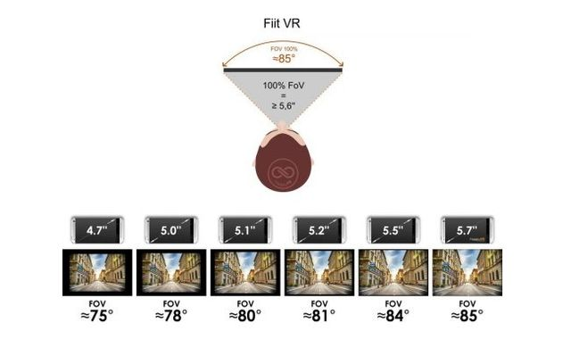 Fiit VR 2s/2n – дешевые, но качественные аналоги Samsung Gear VR