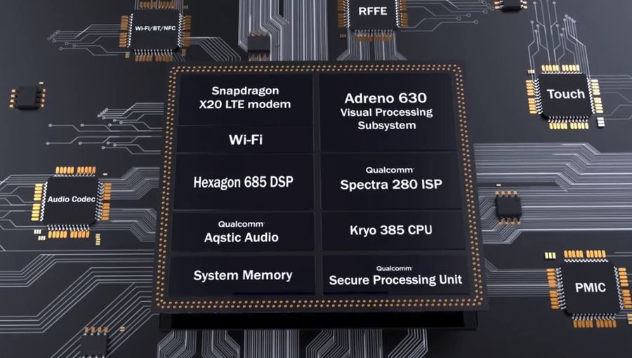 Snapdragon 845 - прорыв в развитии дополненной и виртуальной реальности
