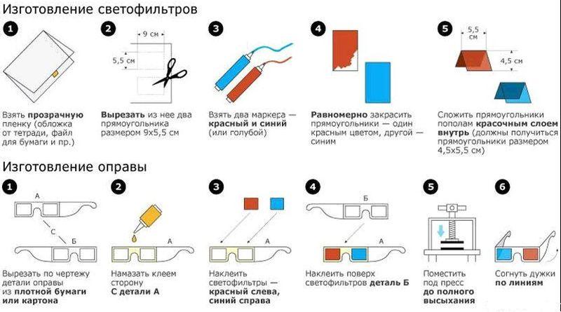 Как сделать настоящие 3д очки своими руками